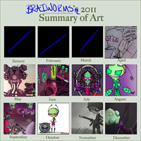 -My 2011 Summary of Art- by Brainworms