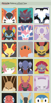Favourite pkmn by type meme by Chigle