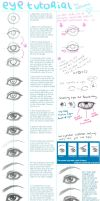 Step x Step Tutorial: Eyes by bommie
