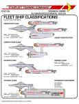 Star Trek TOS Fleet Ship Classifications by viperaviator