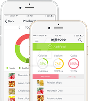 Download Now..!! Our Latest Mobile Api..!! by inrfood