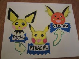 Pikachu Evolutions Painting by Scott04069418