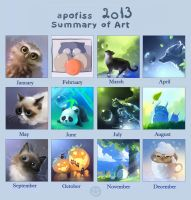 summary of art 2013 by Apofiss