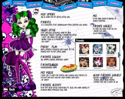 Monster High Wisy Spider by Axcido