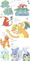 Pokemonathon: 1-9 -starters- by ThermalFaerie