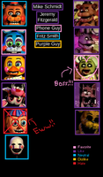 FNAF Favorite Character Meme by ElviraProductions
