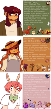 Lily Hunt - Character Bios by Caz-Nia1994