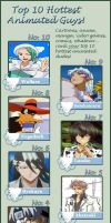 Top 10 Overall Hottest Animated Guys Meme by Camilia-Chan