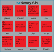2012 Summary of Art by NothingYouCouldLove