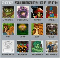 2012 Summary of Art by Filecreation