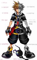 Sora by inverted-assassin