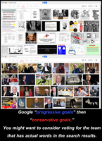 Conservatives Explained By Google Image by Plowplot