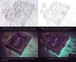 Cthulhu`s Book in process by Azot2014