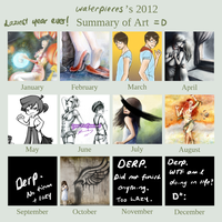 2012 Summary of Art by waterpieces