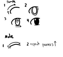 Basic Eye tutorial by DeSynchronizer