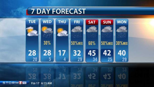 Weekly forecast for Tennessee February 17 by RJL7983