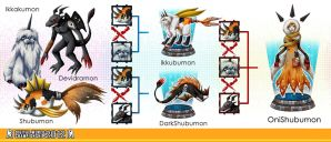 Shubumon Xros Chart by sushy00