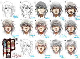 Manga and Vector Styles Chart~ by BloodyRosalia