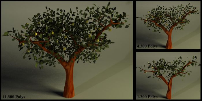 3 Resolutions TREE by Marotto