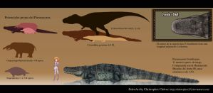 Purussaurus brasiliensis. by Christopher252
