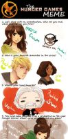 hunger games meeeeem by meru90