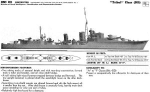 Technical Drawings: HMS Tribal part 2 by bwan69