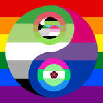 Sexual and Romantic Orientation Self-Concept Map by Aquatic-Candle
