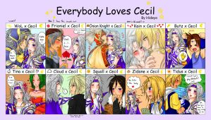 Everybody loves Cecil by Hideyo