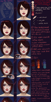 Face Tutorial 1 by AkubakaArts
