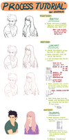 process tutorial by AniPokie
