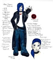 Character Ref: Ares James Zodiac by anne-t-cats