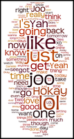 WordCloud Dai and Jesse, April by hellhoundp2k
