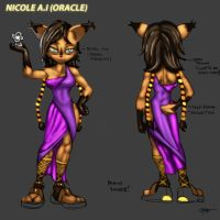 Nicole A.I by one-dimensional-man