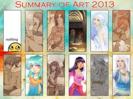 2013 Summary of Art by sionra