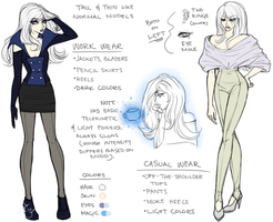 TFE Style Profile 1: Lumi by Miss-Bow