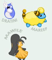 Random Pokemon by mewgal