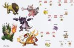 Pokemon Fusion Doodles 3 by Spidersaiyan