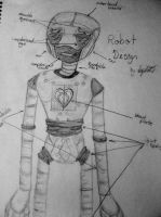 Robot Design by SighVerbally