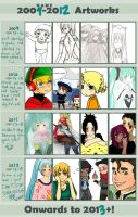 improvement meme 2009-2012 by rikku-hime