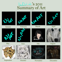 2011 Art Summary by NeonDefined