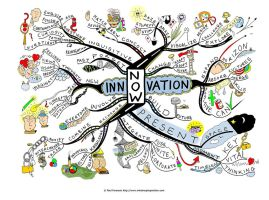 Point of innovation by Creativeinspiration