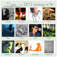 2013 Art Summary by Brainmatters