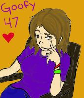 Get to know Goofy47 by Goofy47