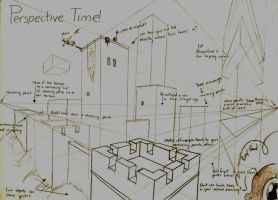 Perspective Tutorial by LordGood