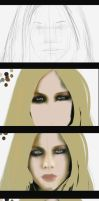 Drawing tutorial Avril Lavigne by duncantje