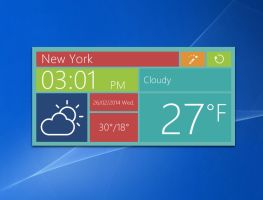 Colorbox Style Weather for xwidget by jimking