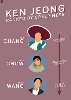 Ken Jeong Ranked By Creepiness by HerrOwley