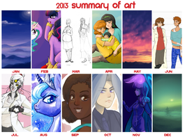 2013 Summary of Art by BellaCielo