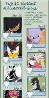 Top 10 Hottest Animated Guys Meme 2013 by JCMX