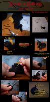 Tutorial-thingy by Ywi